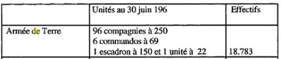 capt-tabl-force-locale-page-76-dans-le-livre-de-maurice-faivre-archives-inedites-de-la-politique-algerienne-1958-1962.png