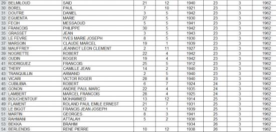 morts-du-23-au-26-mars-1962-en-algerie-1.png